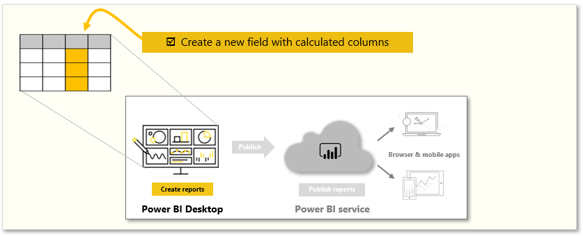 Long-Story-About-Power-BI-3-Model-data-3-Create-calculated-columns-01