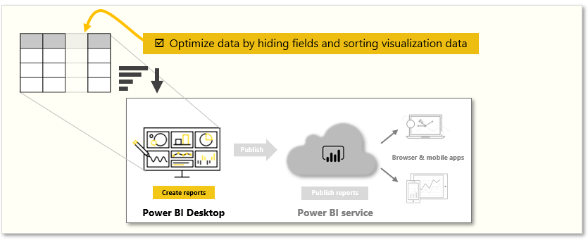 Long-Story-About-Power-BI-3-Model-data-4-Optimize-data-models-01