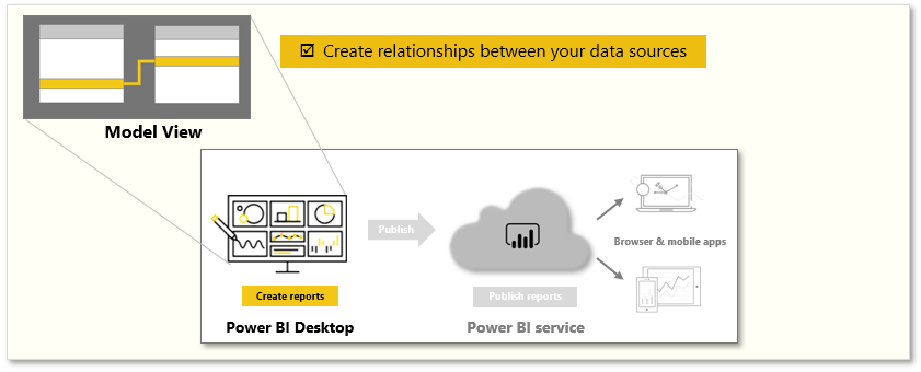 Long-Story-About-Power-BI-3-Model-data-5-Create-calculated-measures-01