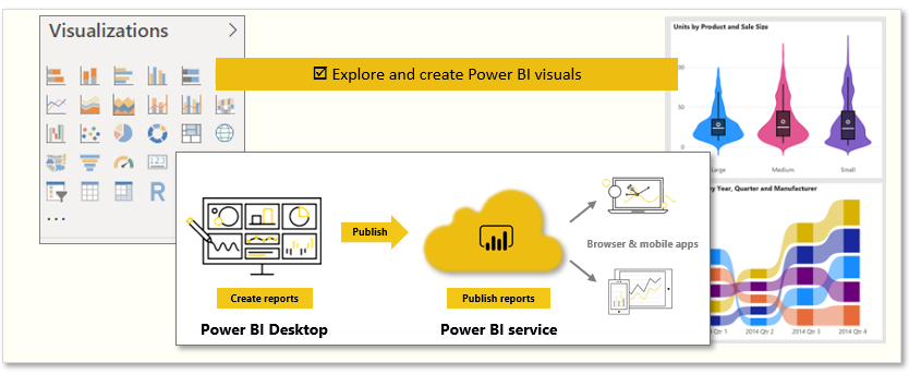 Long-Story-About-Power-BI-4-Use-visuals-data-1-Introduction-to-visuals-in-Power-BI-01